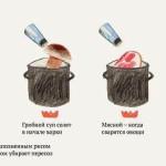 Секреты приготовления хорошего супа , фото