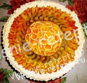 Пошаговый рецепт бисквита, фото