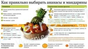 Полезные советы, выбираем ананасы